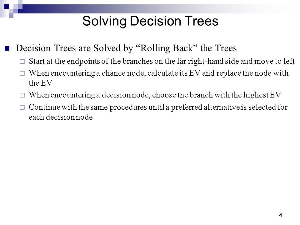 Solving Decision Trees