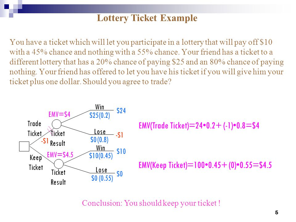 Lottery Ticket Example