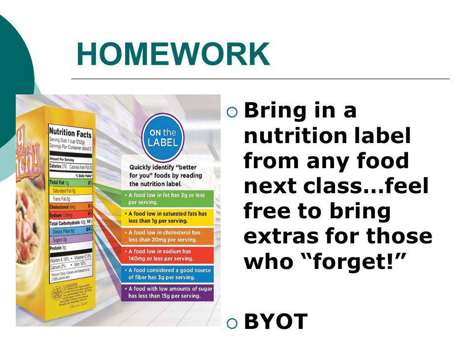 HOMEWORK Bring in a nutrition label from any food next class…feel free to bring extras for those who forget!