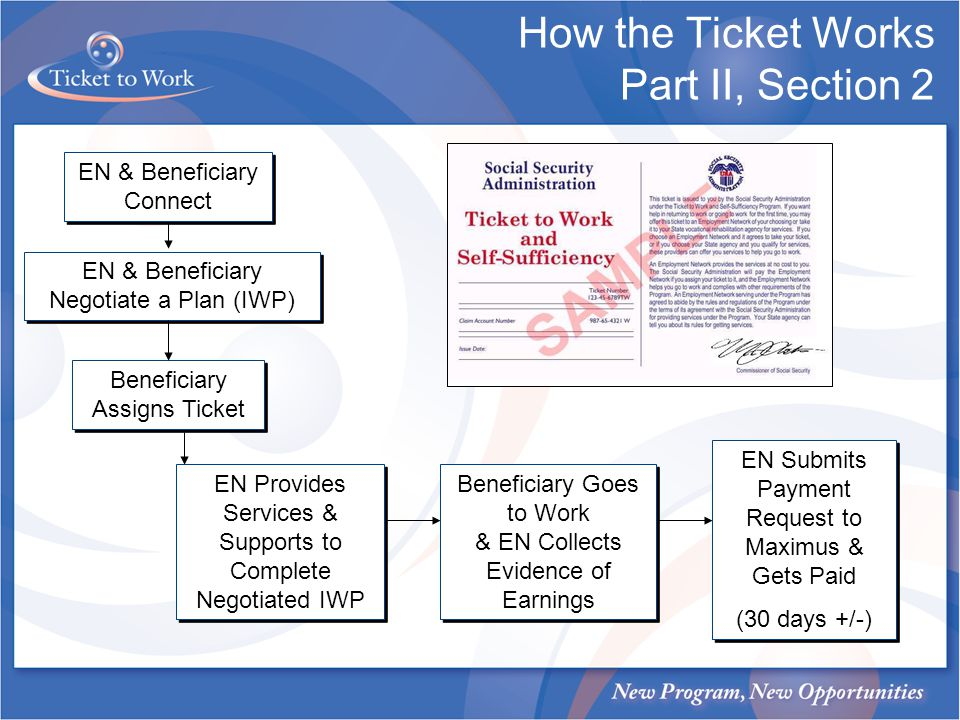 How the Ticket Works Part II, Section 2