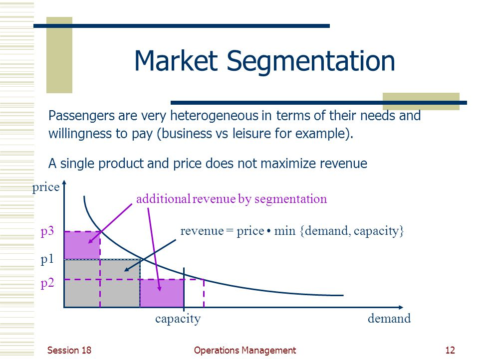 Market Segmentation Passengers are very heterogeneous in terms of their needs and willingness to pay (business vs leisure for example).