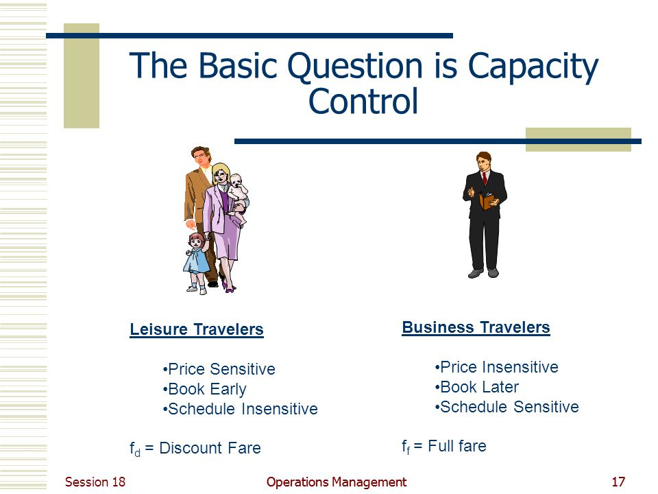 The Basic Question is Capacity Control