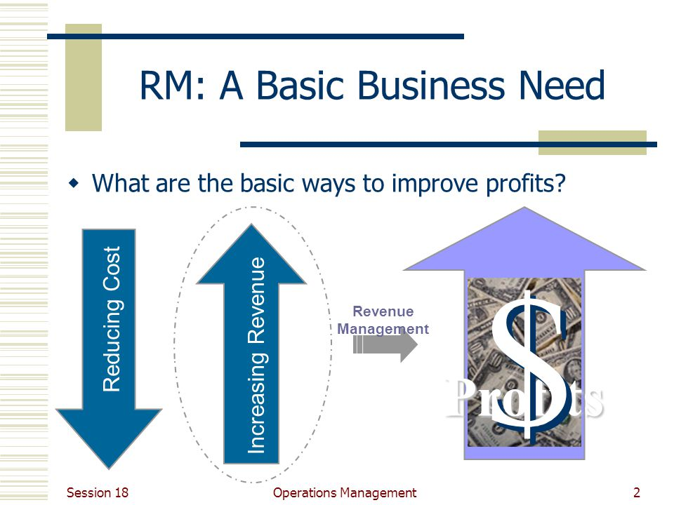 RM: A Basic Business Need