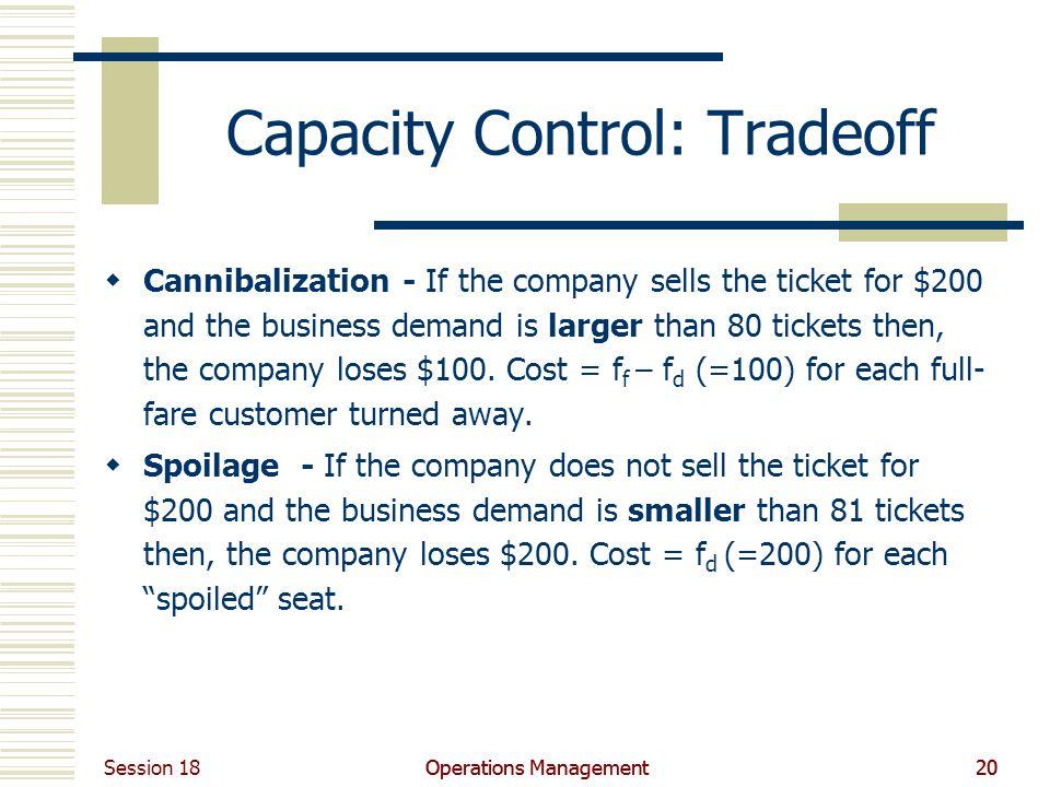 Capacity Control: Tradeoff
