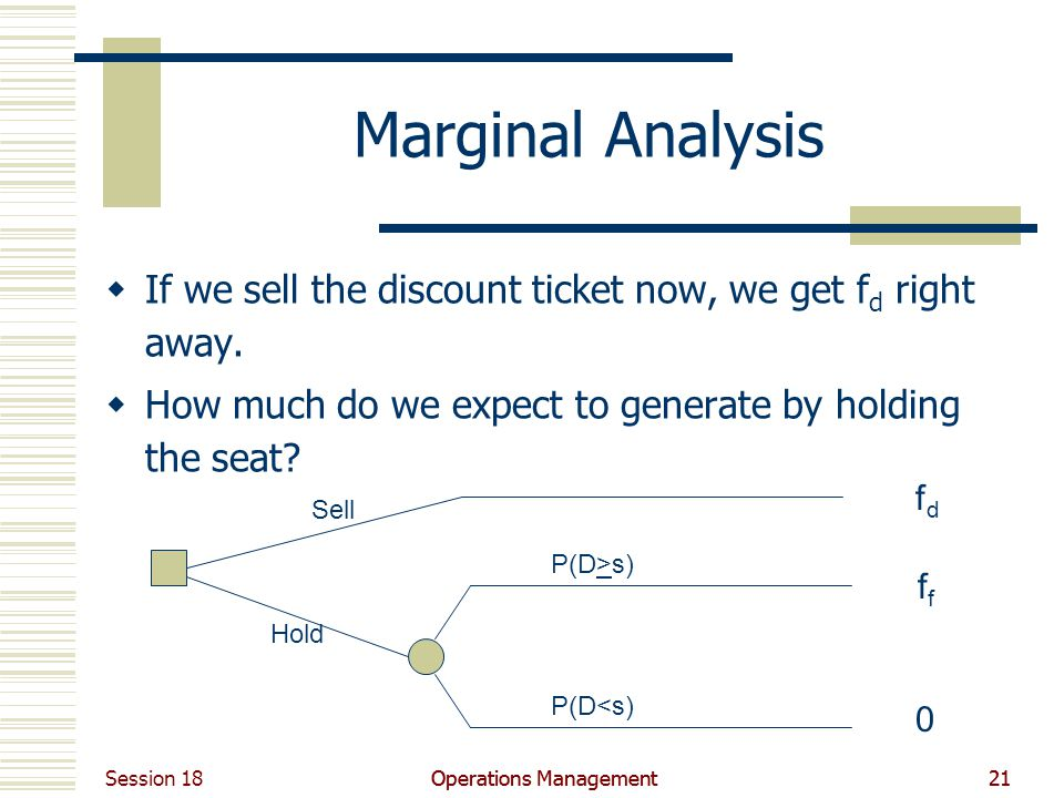 Marginal Analysis If we sell the discount ticket now, we get fd right away. How much do we expect to generate by holding the seat