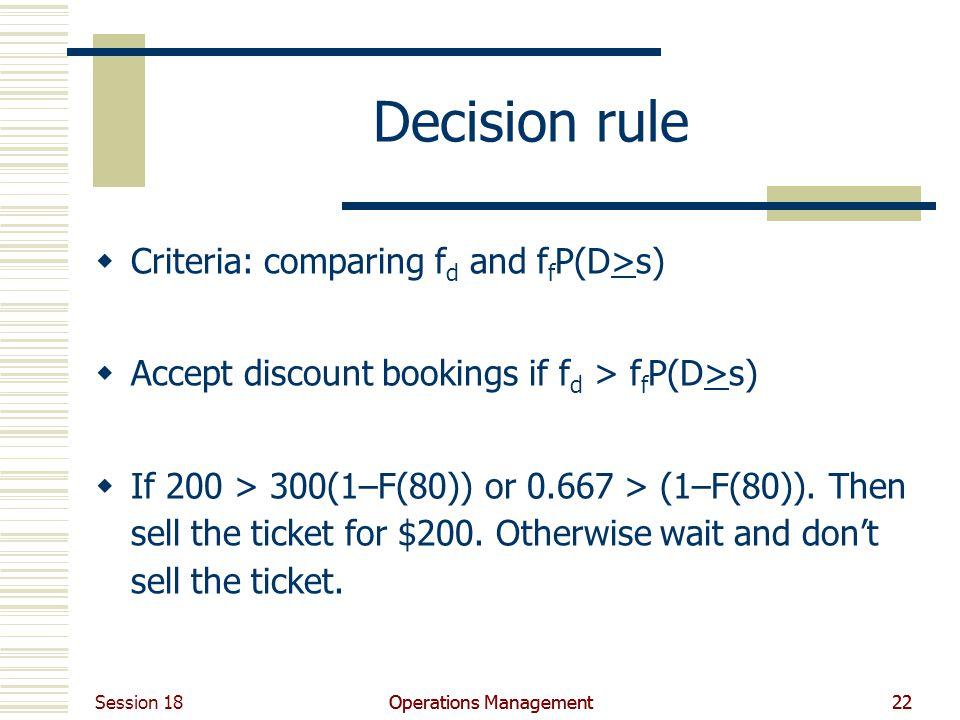 Decision rule Criteria: comparing fd and ffP(D>s)