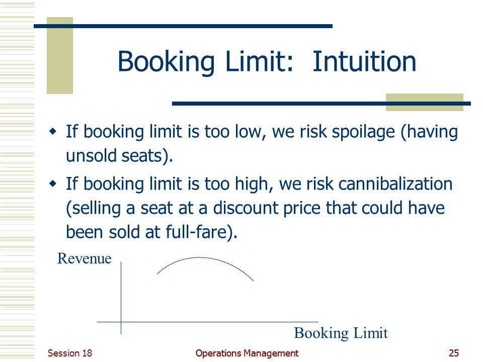 Booking Limit: Intuition