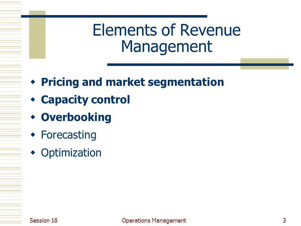 Elements of Revenue Management