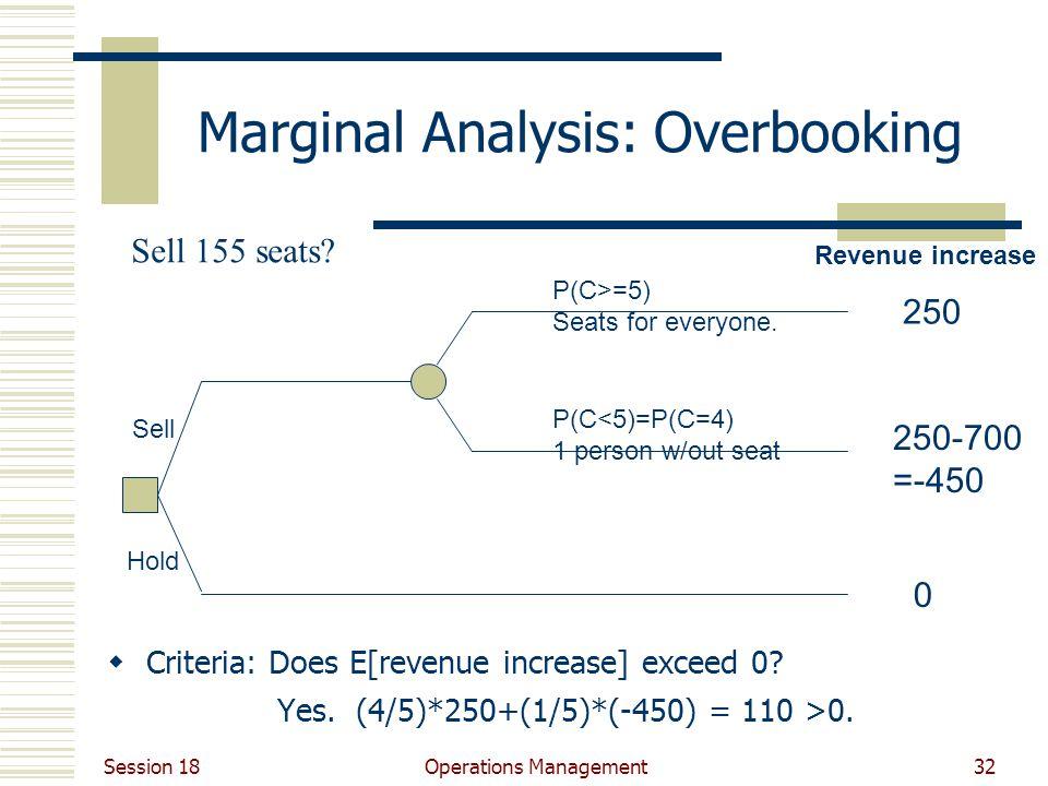 Marginal Analysis: Overbooking