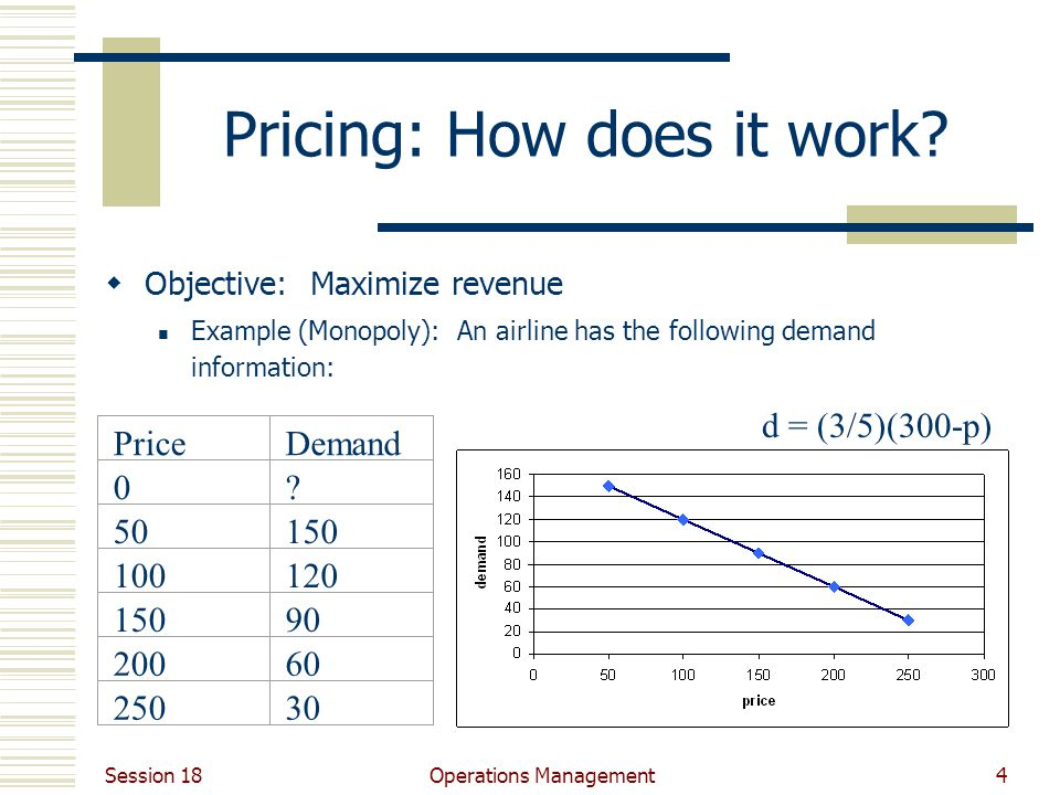 Pricing: How does it work