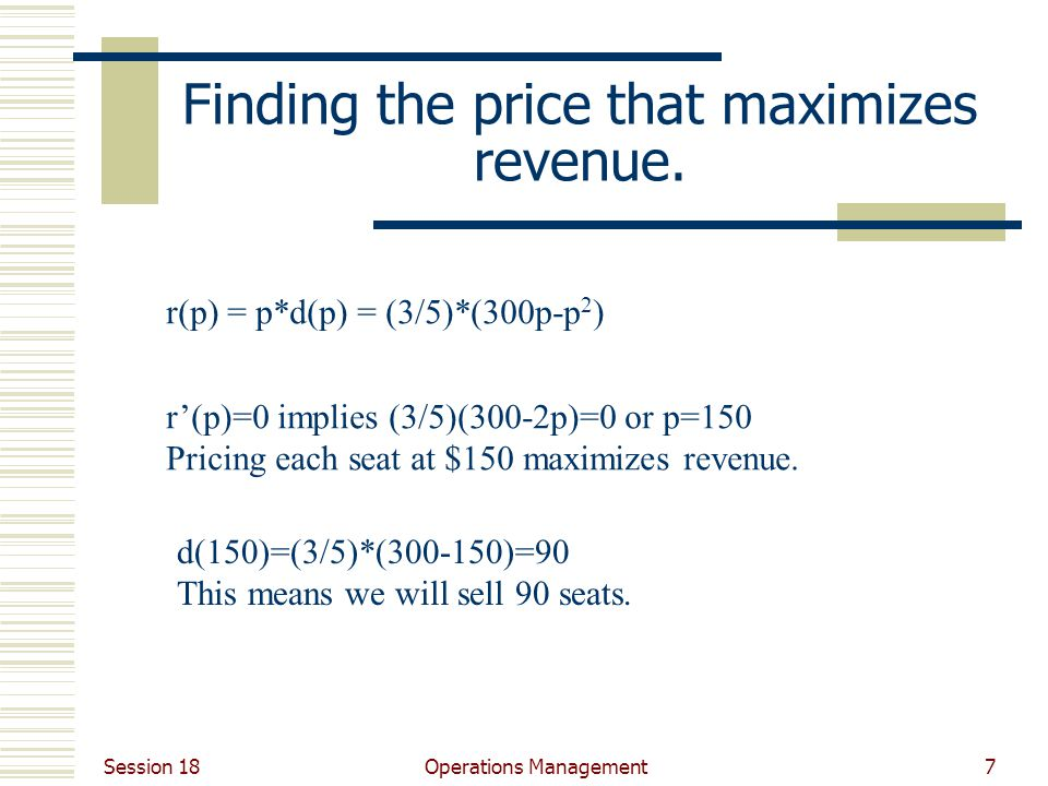 Finding the price that maximizes revenue.