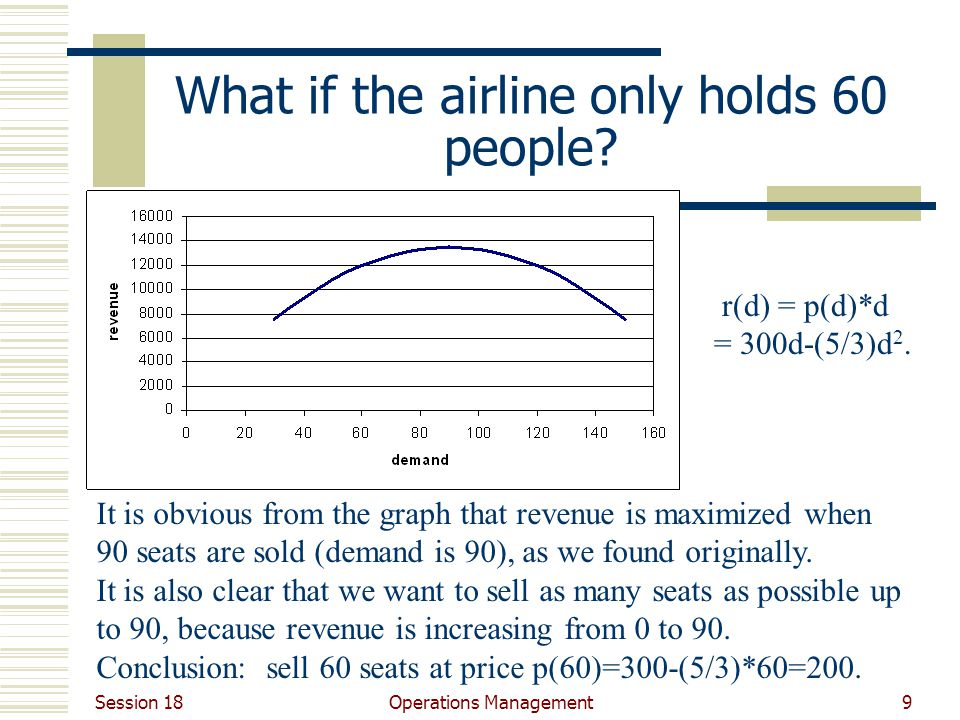 What if the airline only holds 60 people