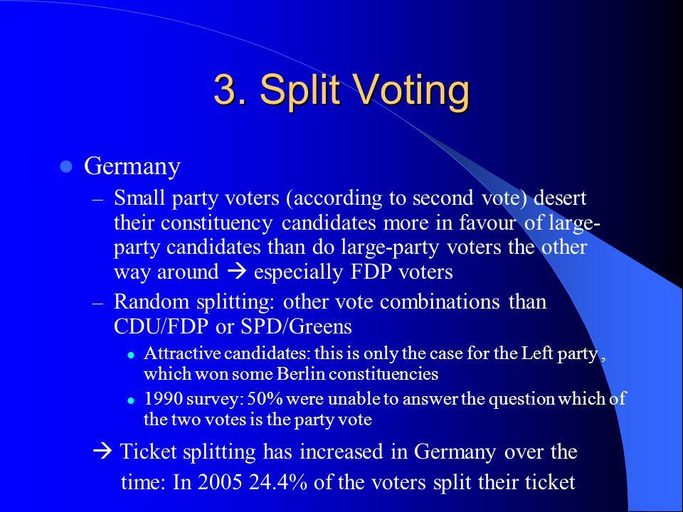 3. Split Voting Germany.