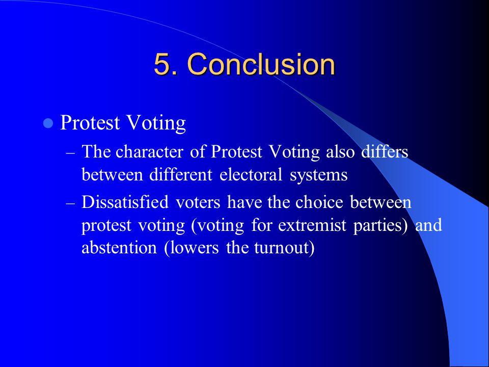 5. Conclusion Protest Voting