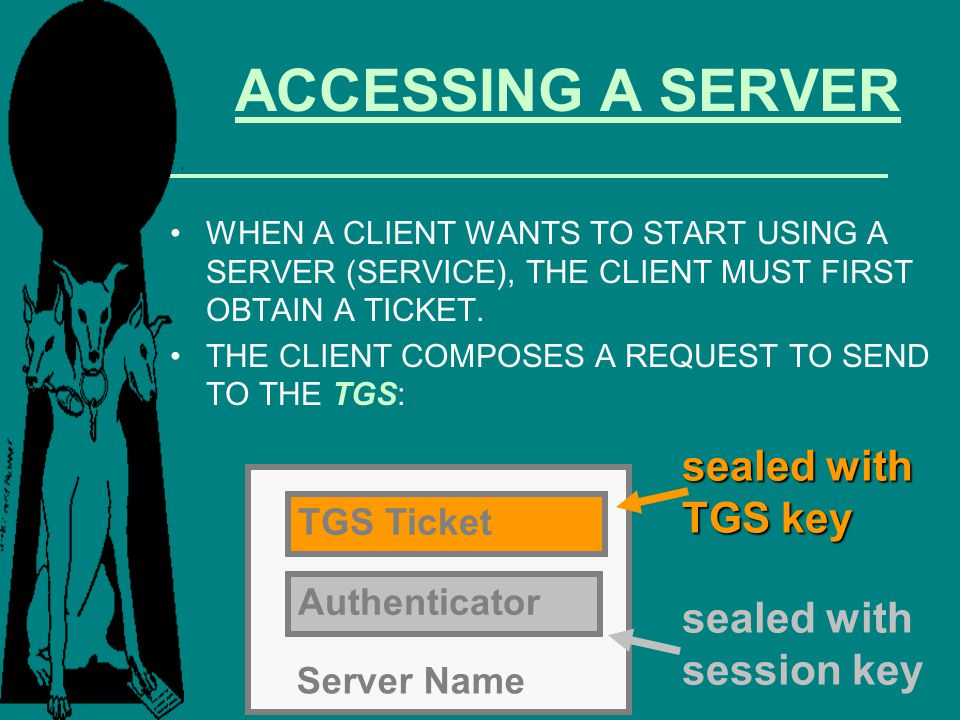 ACCESSING A SERVER sealed with TGS key sealed with session key
