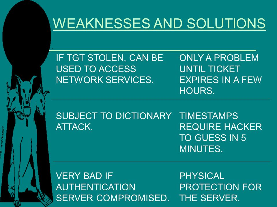 WEAKNESSES AND SOLUTIONS