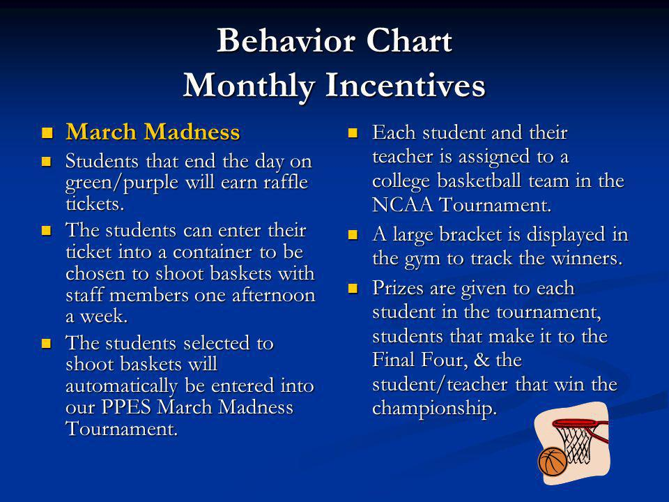 Behavior Chart Monthly Incentives