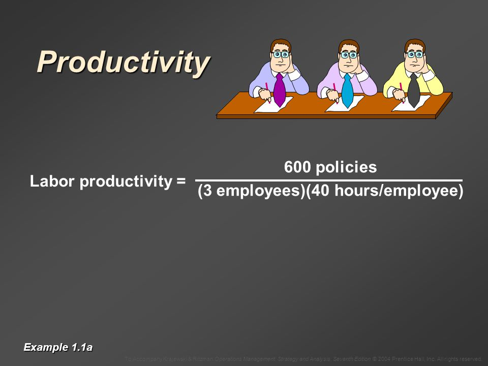 (3 employees)(40 hours/employee)