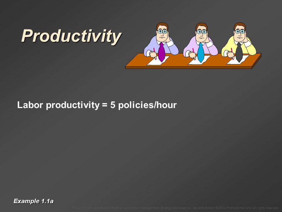 Productivity Labor productivity = 5 policies/hour Example 1.1a