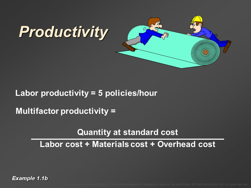 Quantity at standard cost Labor cost + Materials cost + Overhead cost