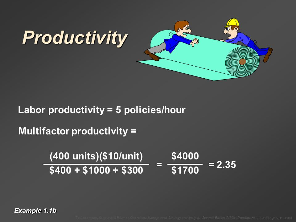 Productivity Labor productivity = 5 policies/hour