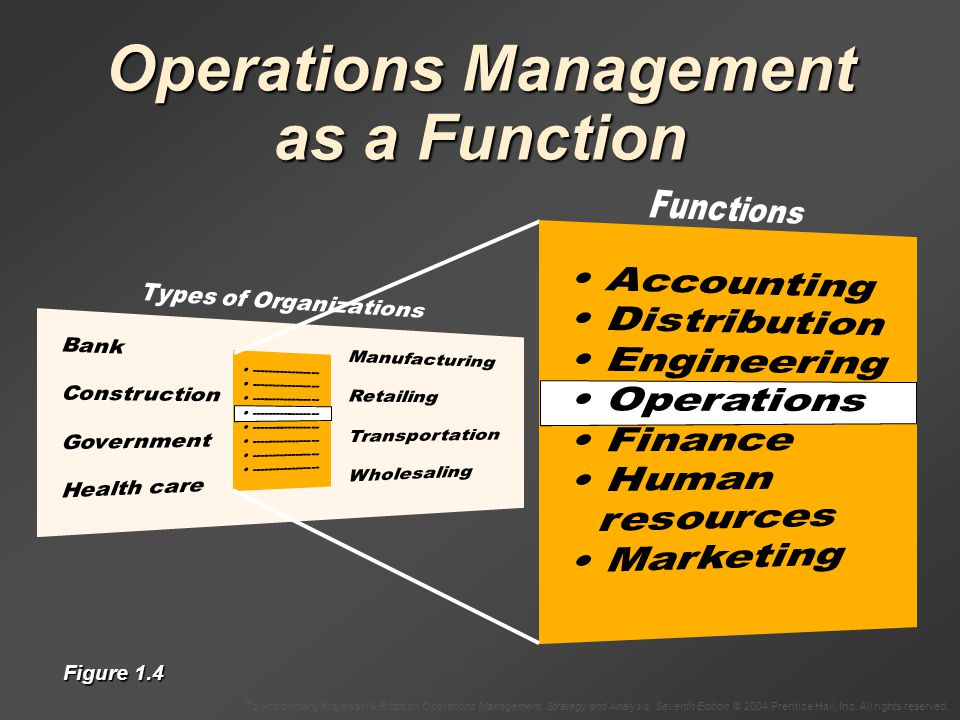 Operations Management as a Function