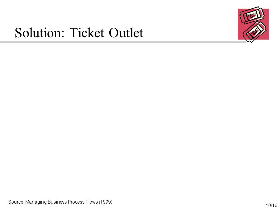 Solution: Ticket Outlet