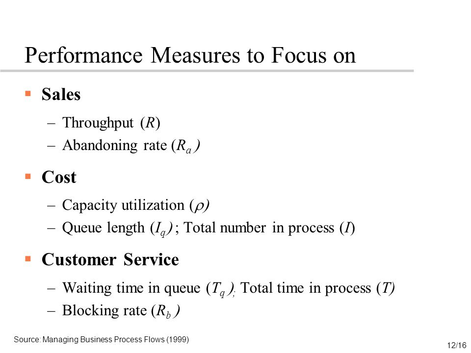 Performance Measures to Focus on