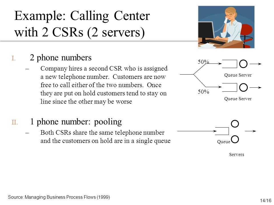 Example: Calling Center with 2 CSRs (2 servers)