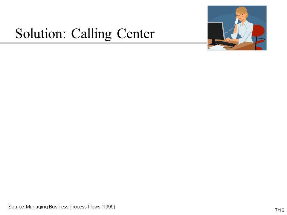 Solution: Calling Center