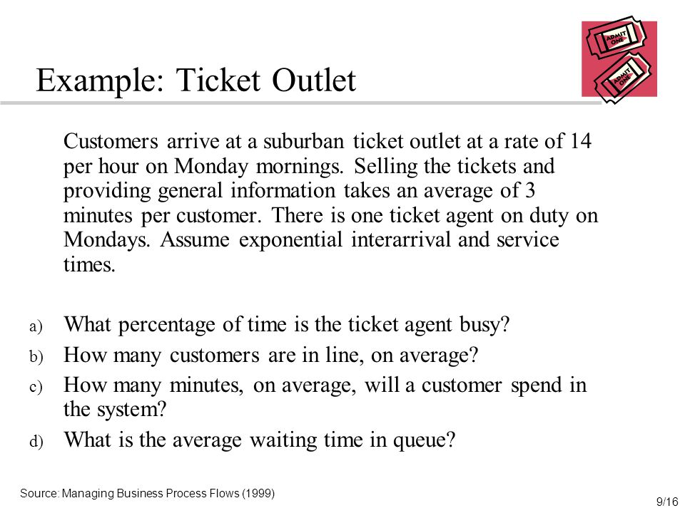 Example: Ticket Outlet
