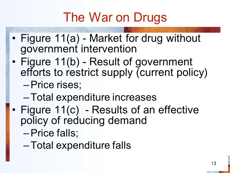 The War on Drugs Figure 11(a) - Market for drug without government intervention.