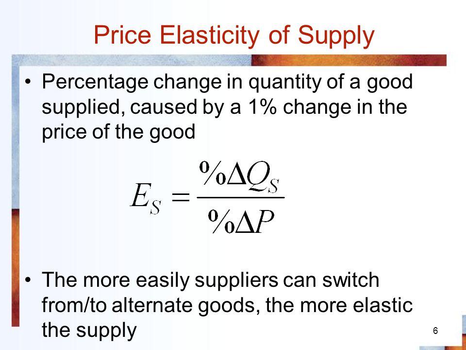 Price Elasticity of Supply