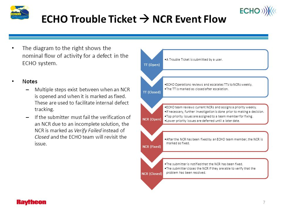 ECHO Trouble Ticket  NCR Event Flow