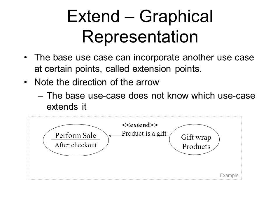 Extend – Graphical Representation