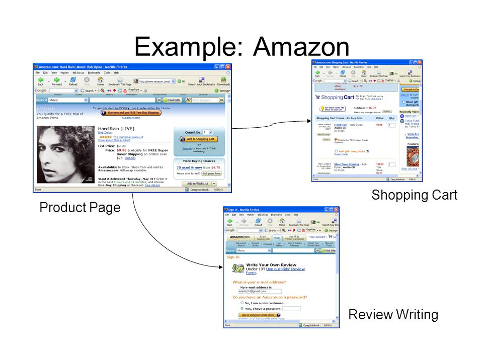 Example: Amazon Shopping Cart Product Page Review Writing