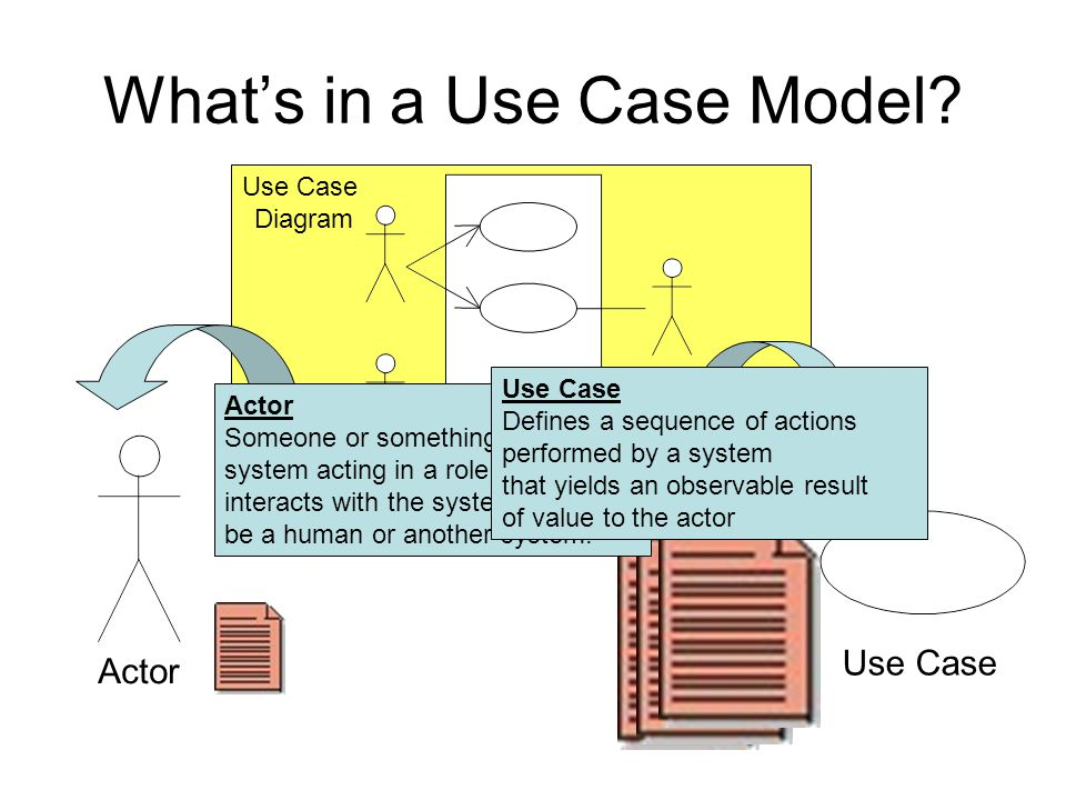 What's in a Use Case Model