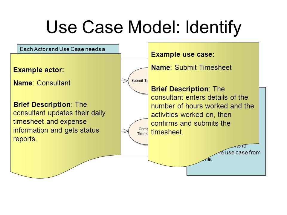 Use Case Model: Identify