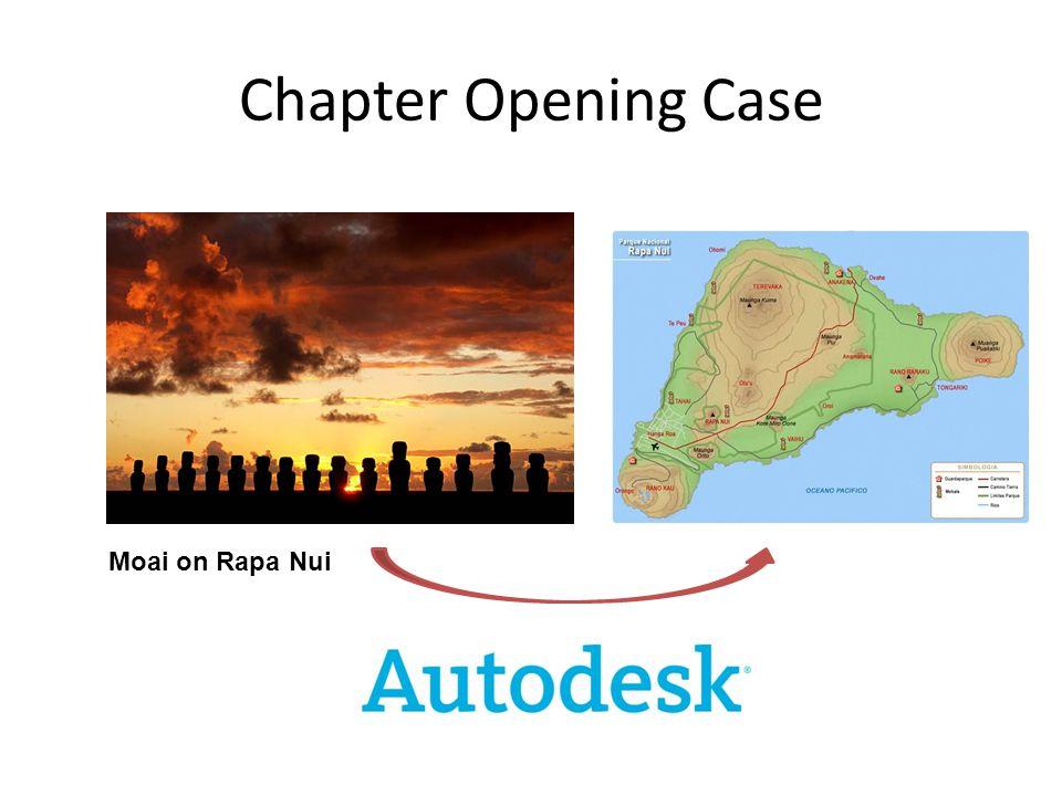 Chapter Opening Case Moai on Rapa Nui