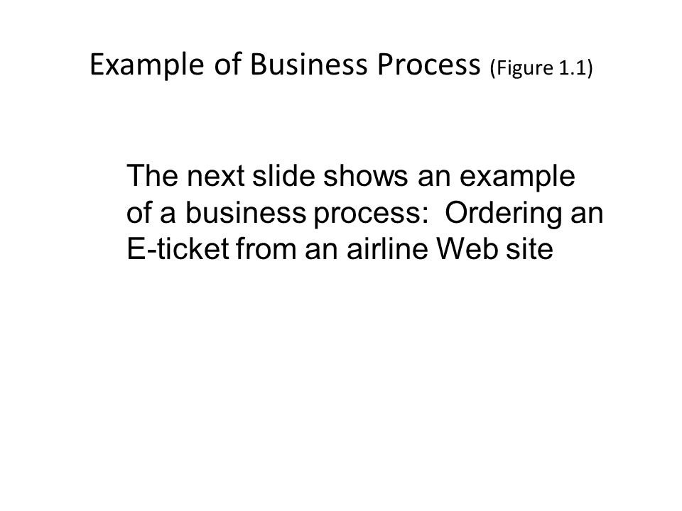 Example of Business Process (Figure 1.1)