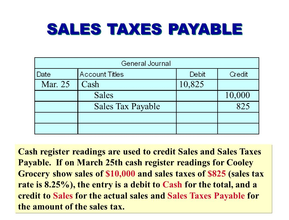 SALES TAXES PAYABLE Mar. 25 Cash 10,825 Sales 10,000