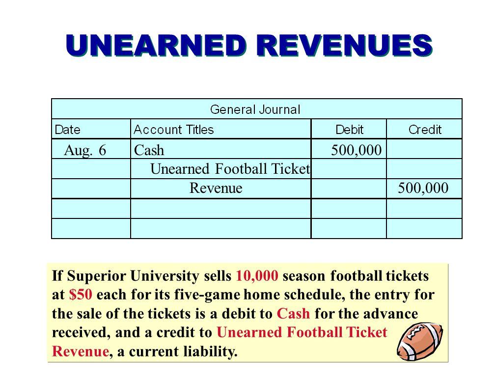 UNEARNED REVENUES Aug. 6 Cash 500,000