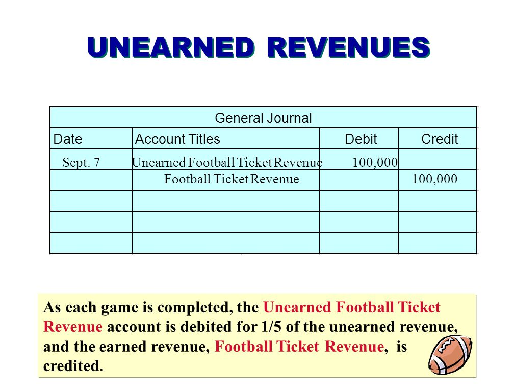 UNEARNED REVENUES General Journal. Date. Account Titles. Debit. Credit. Sept. 7 Unearned Football Ticket Revenue 100,000.