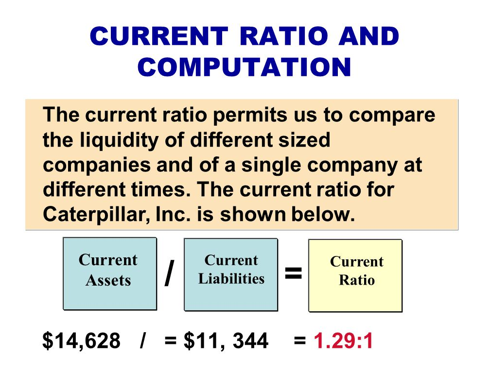 CURRENT RATIO AND COMPUTATION