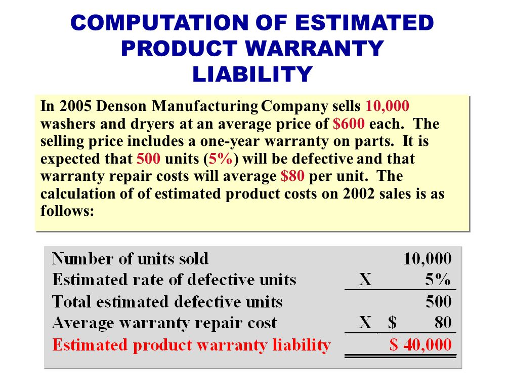 COMPUTATION OF ESTIMATED PRODUCT WARRANTY LIABILITY