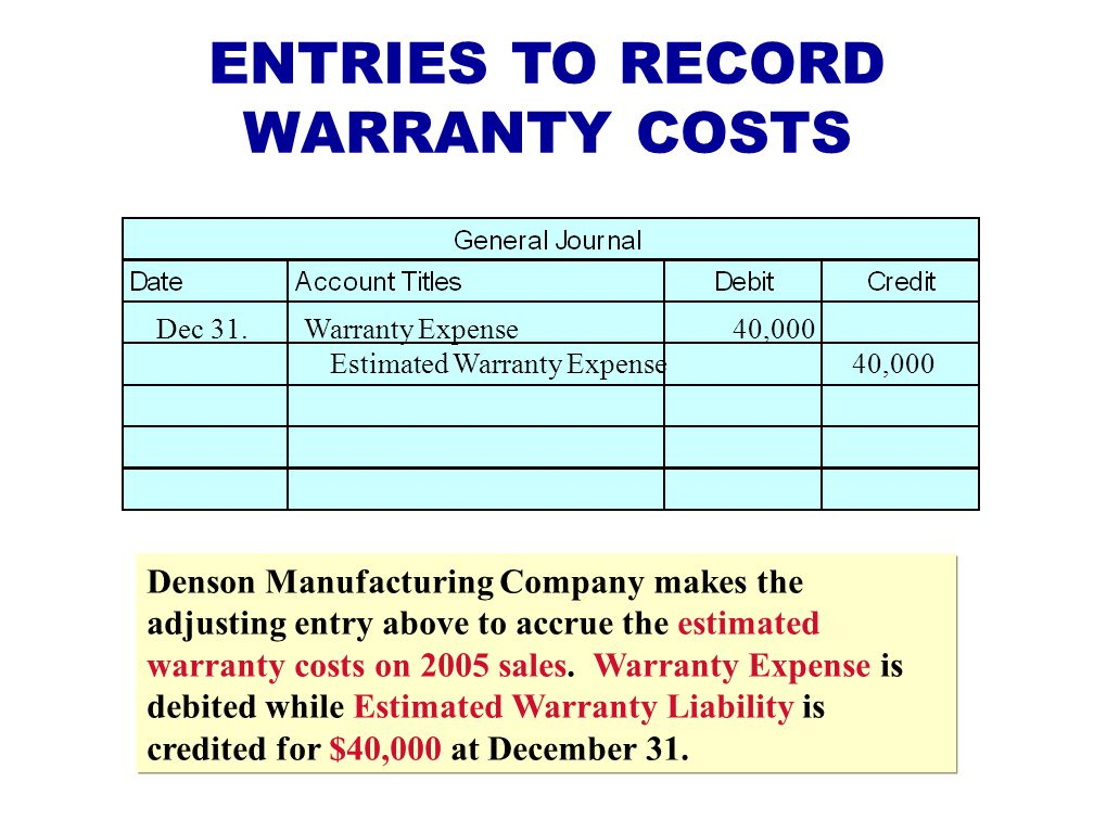 ENTRIES TO RECORD WARRANTY COSTS