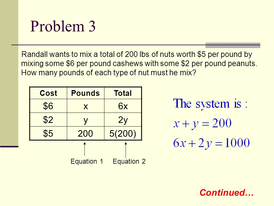 Problem 3 $6 x 6x $2 y 2y $5 200 5(200) Continued…