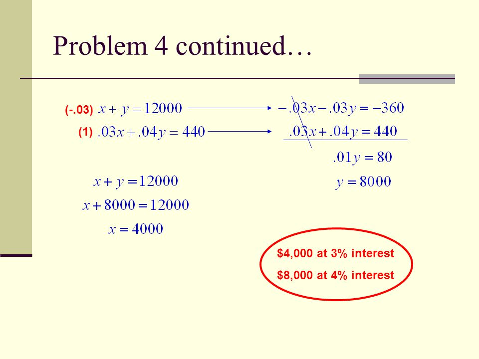 Problem 4 continued… (-.03) (1) $4,000 at 3% interest