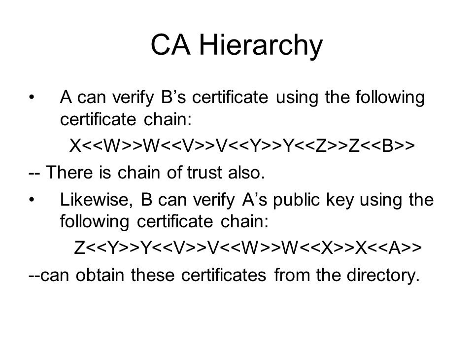 CA Hierarchy A can verify B's certificate using the following certificate chain: X<<W>>W<<V>>V<<Y>>Y<<Z>>Z<<B>>