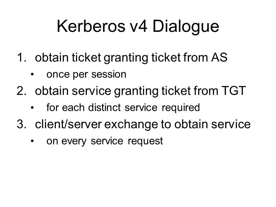 Kerberos v4 Dialogue obtain ticket granting ticket from AS